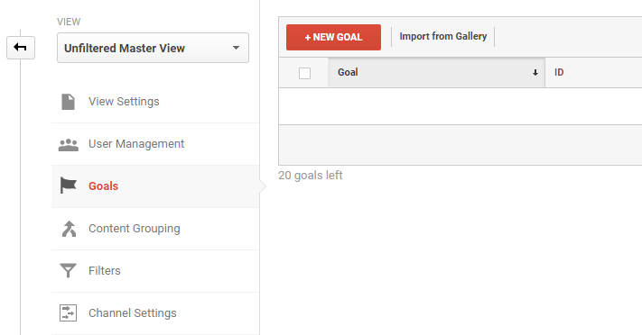 Measure SEO goals